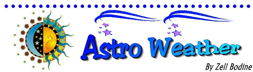 Astro Weather Header
